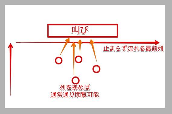 東京都美術館にて行われたムンク展の「叫び」前の様子