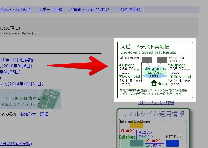 EditNetのトップページにある回線スピードテスト
