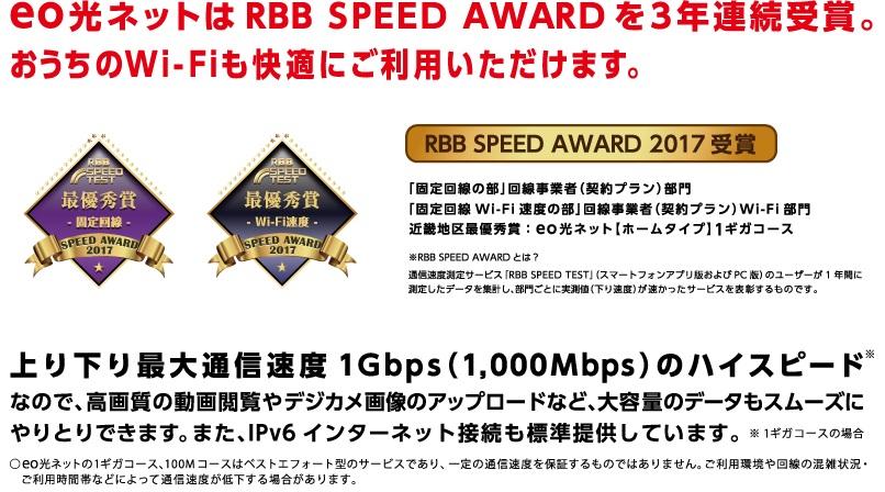 eo光の通信速度