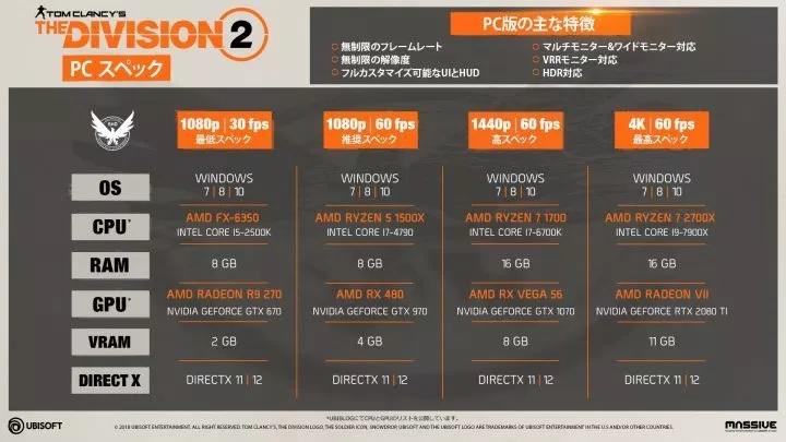 DIVISION2の要求スペック4種類