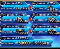 タガタメにおける7ステップ最終77,777個の幻晶石還元召喚