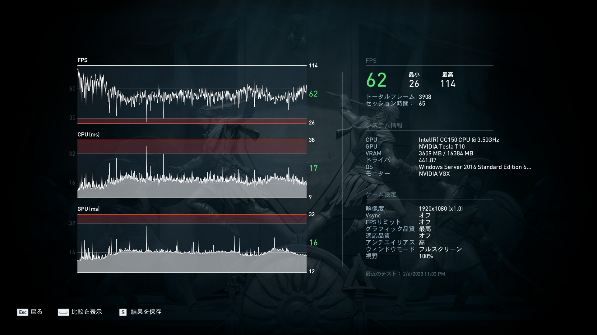 アサクリオデッセイのベンチマークで見るGeForceNow仮想PCのスペック