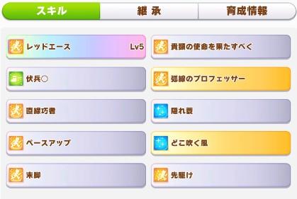 一発勝負の★2ダイワスカーレット配布サポカ育成結果(スキル/ウマ娘)