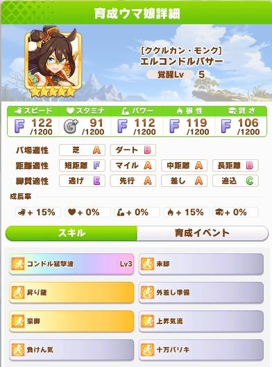 ウマ娘における[ククルカン・モンク]エルコンドルパサーの★5時性能