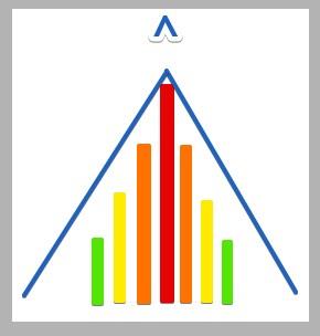 統計学における推定値を表すハットの意味